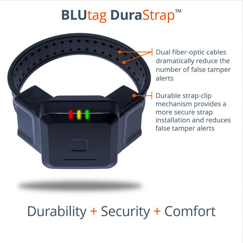 BLUtag® DuraStrap™